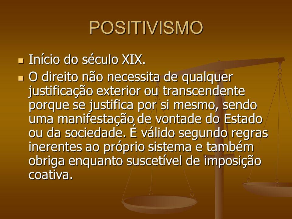 POSITIVISMO Início do século XIX. Início do século XIX. O direito não necessita de qualquer justificação exterior ou transcendente porque se justifica