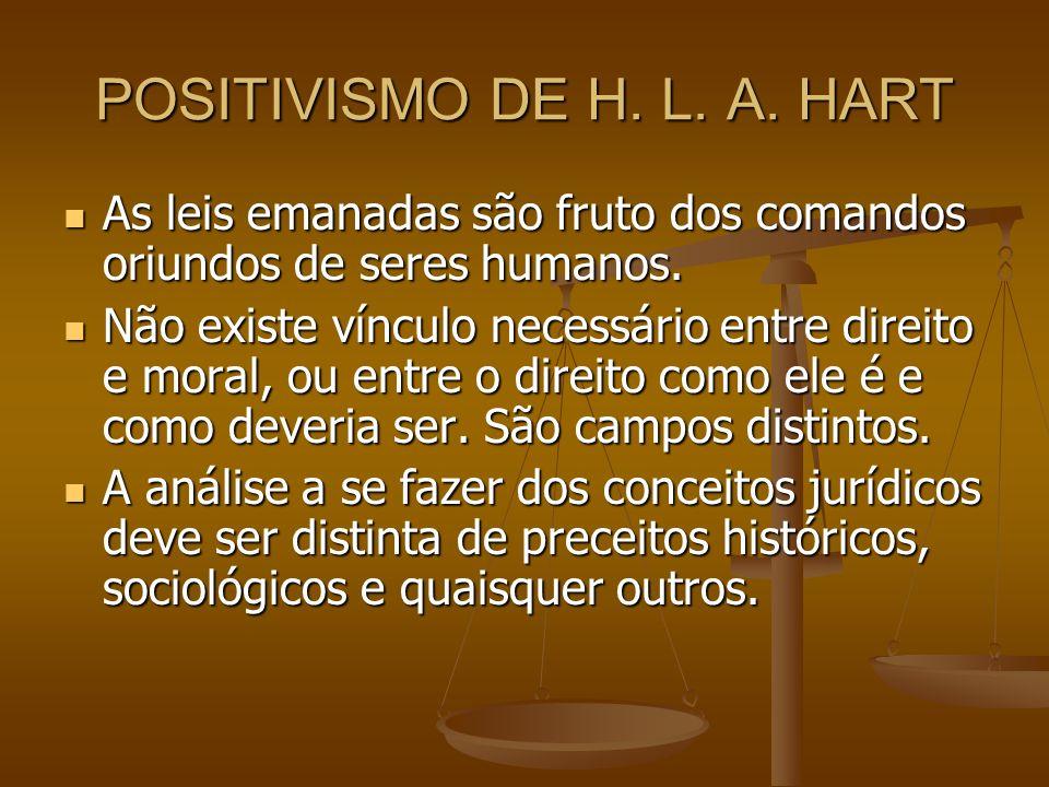 POSITIVISMO DE H. L. A. HART As leis emanadas são fruto dos comandos oriundos de seres humanos. As leis emanadas são fruto dos comandos oriundos de se