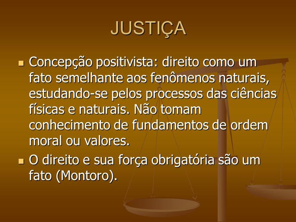 JUSTIÇA Concepção positivista: direito como um fato semelhante aos fenômenos naturais, estudando-se pelos processos das ciências físicas e naturais. N