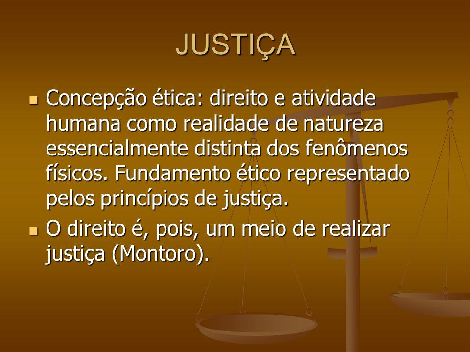 JUSTIÇA Concepção ética: direito e atividade humana como realidade de natureza essencialmente distinta dos fenômenos físicos. Fundamento ético represe