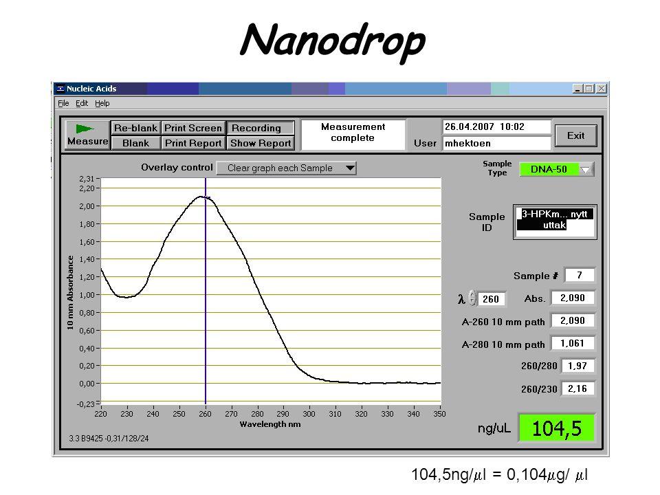 Nanodrop 104,5ng/ l = 0,104 g/ l