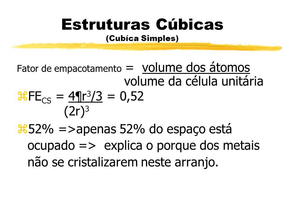 Estruturas Cúbicas (Cubíca Simples) Fator de empacotamento = volume dos átomos volume da célula unitária zFE CS = 4¶r 3 /3 = 0,52 (2r) 3 z52% =>apenas