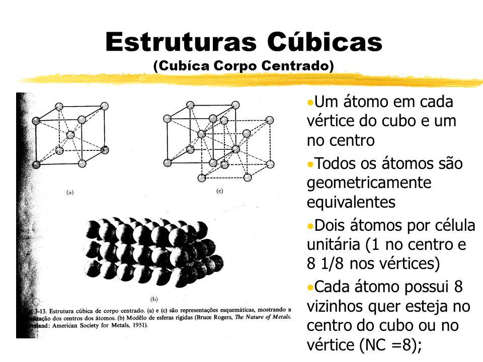 Estruturas Cúbicas (Cubíca Corpo Centrado) Um átomo em cada vértice do cubo e um no centro Todos os átomos são geometricamente equivalentes Dois átomo