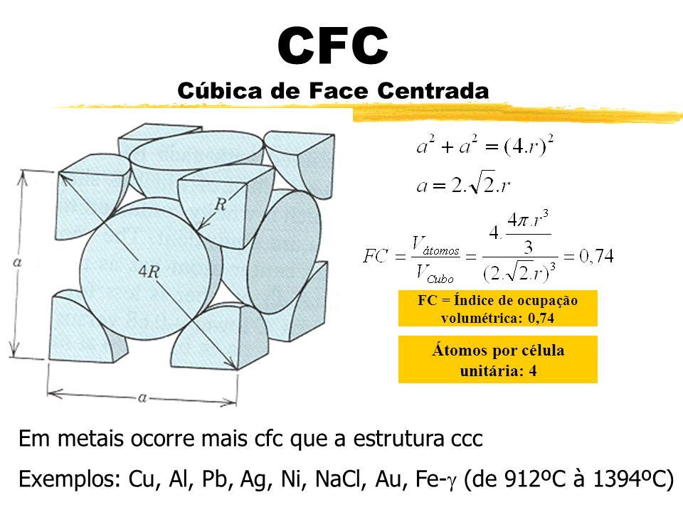 Átomos por célula unitária: 4 FC = Índice de ocupação volumétrica: 0,74 Em metais ocorre mais cfc que a estrutura ccc Exemplos: Cu, Al, Pb, Ag, Ni, Na