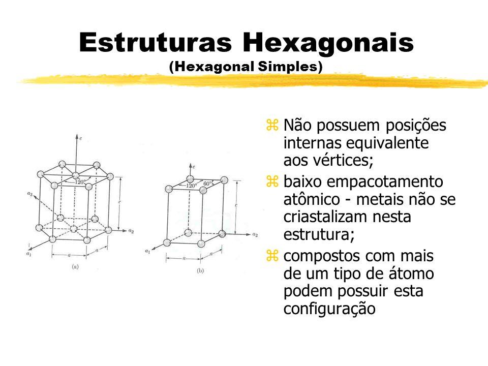 Estruturas Hexagonais (Hexagonal Simples) zNão possuem posições internas equivalente aos vértices; zbaixo empacotamento atômico - metais não se criast