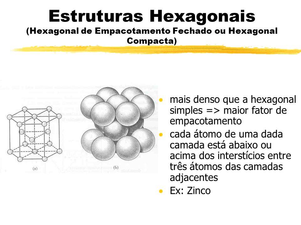 Estruturas Hexagonais (Hexagonal de Empacotamento Fechado ou Hexagonal Compacta) mais denso que a hexagonal simples => maior fator de empacotamento ca