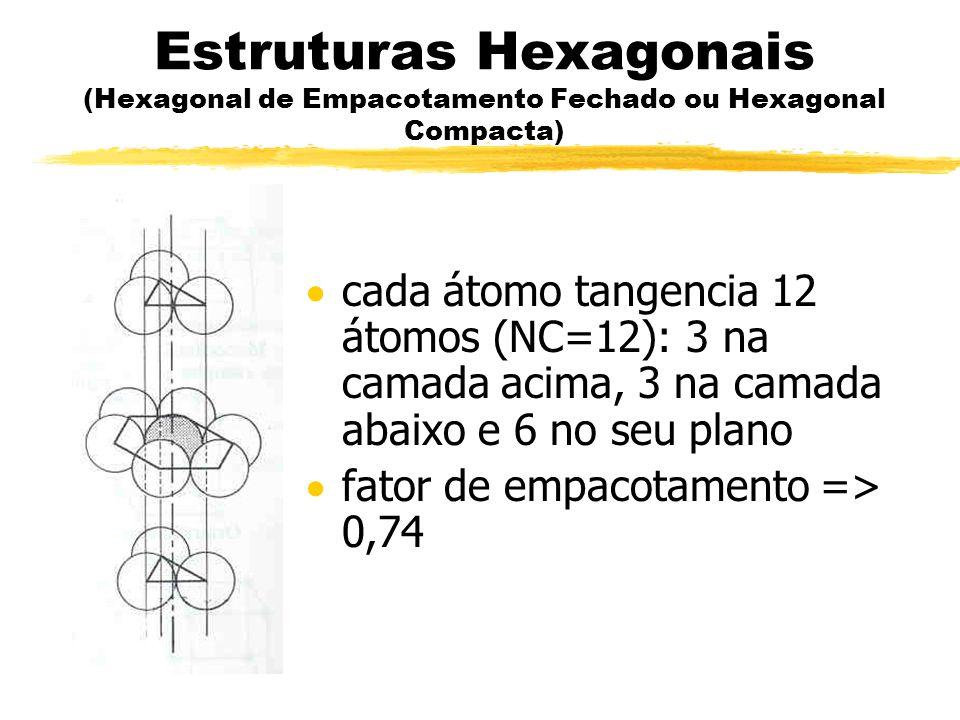 Estruturas Hexagonais (Hexagonal de Empacotamento Fechado ou Hexagonal Compacta) cada átomo tangencia 12 átomos (NC=12): 3 na camada acima, 3 na camad