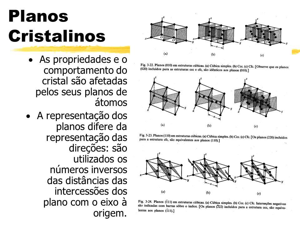 Planos Cristalinos As propriedades e o comportamento do cristal são afetadas pelos seus planos de átomos A representação dos planos difere da represen