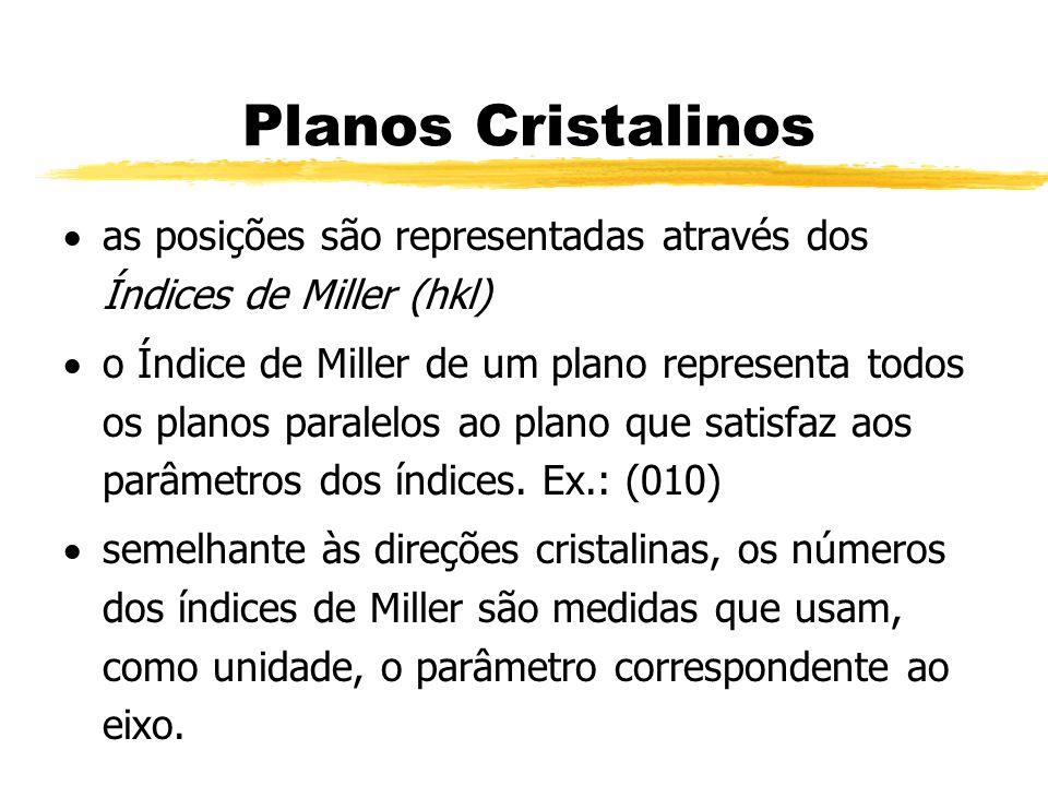 Planos Cristalinos as posições são representadas através dos Índices de Miller (hkl) o Índice de Miller de um plano representa todos os planos paralel