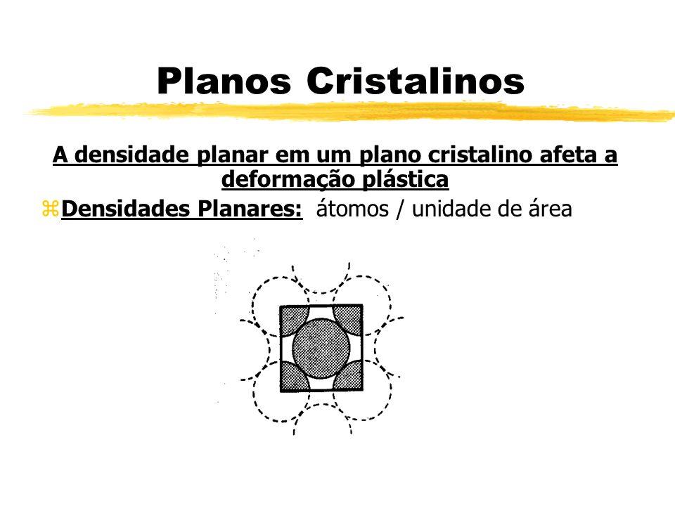 Planos Cristalinos A densidade planar em um plano cristalino afeta a deformação plástica zDensidades Planares: átomos / unidade de área