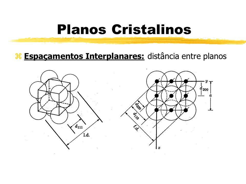 Planos Cristalinos zEspaçamentos Interplanares: distância entre planos