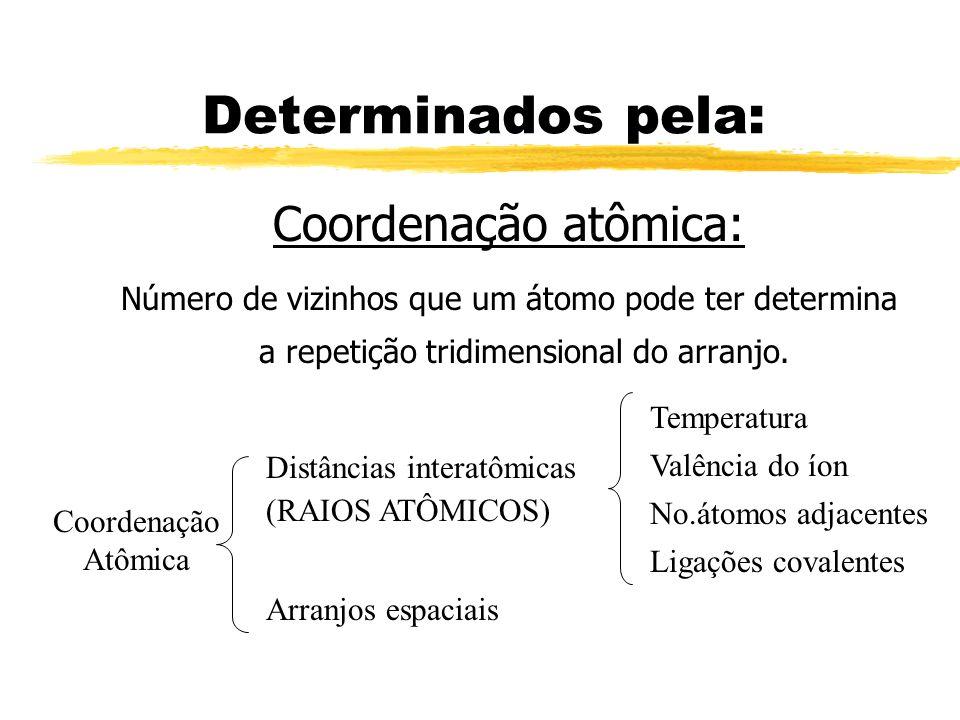 Determinados pela: Coordenação atômica: Número de vizinhos que um átomo pode ter determina a repetição tridimensional do arranjo. No.átomos adjacentes