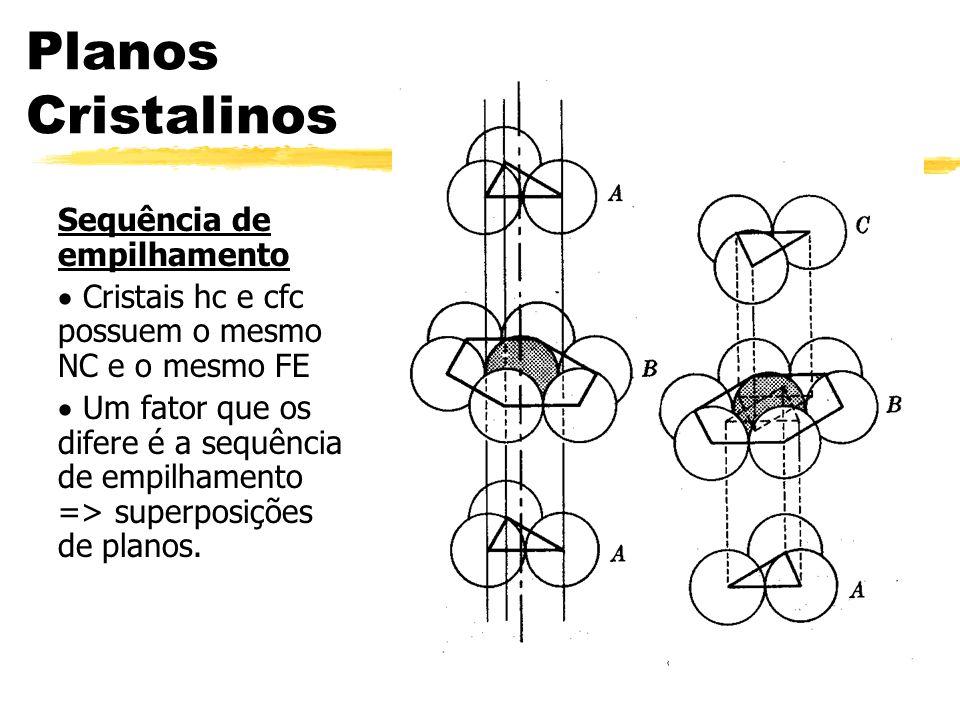 Planos Cristalinos Sequência de empilhamento Cristais hc e cfc possuem o mesmo NC e o mesmo FE Um fator que os difere é a sequência de empilhamento =>