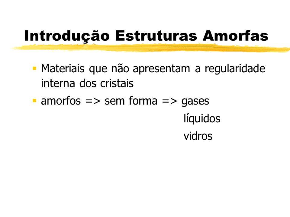 Introdução Estruturas Amorfas Materiais que não apresentam a regularidade interna dos cristais amorfos => sem forma => gases líquidos vidros
