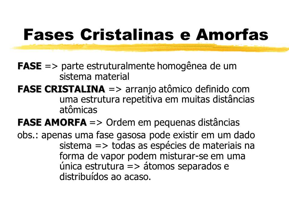 Fases Cristalinas e Amorfas FASE FASE => parte estruturalmente homogênea de um sistema material FASE CRISTALINA FASE CRISTALINA => arranjo atômico def