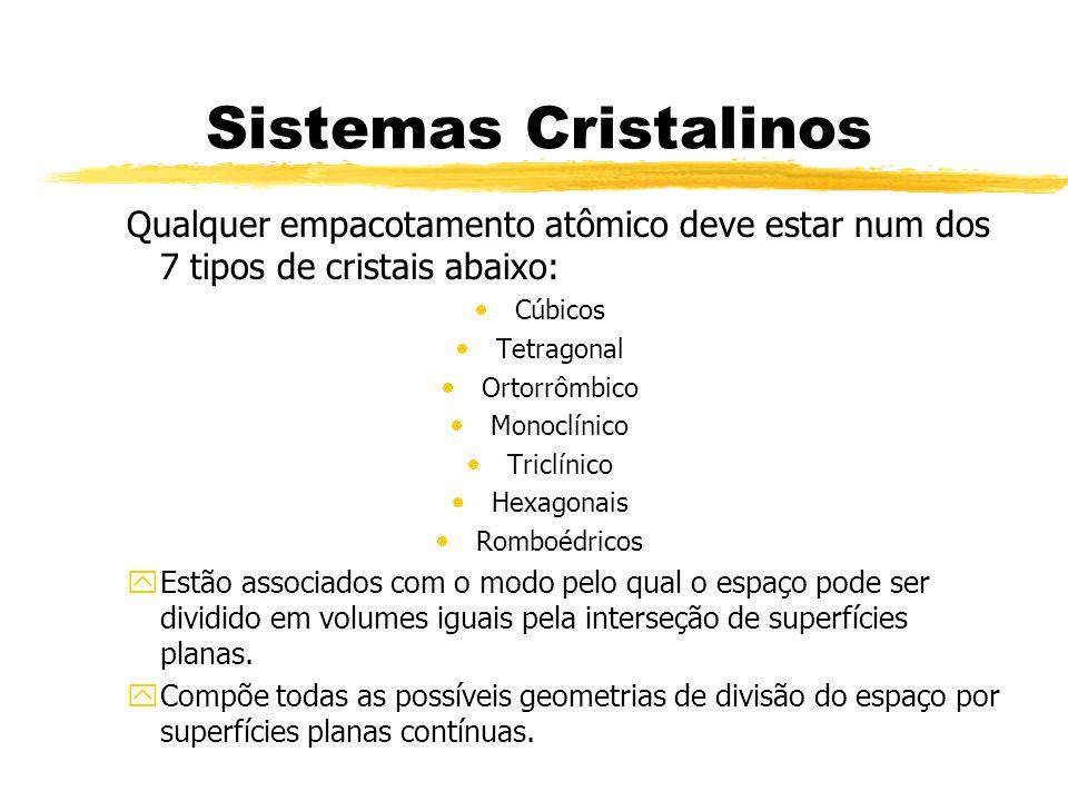Sistemas Cristalinos Qualquer empacotamento atômico deve estar num dos 7 tipos de cristais abaixo: Cúbicos Tetragonal Ortorrômbico Monoclínico Triclín