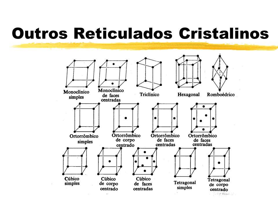 Outros Reticulados Cristalinos