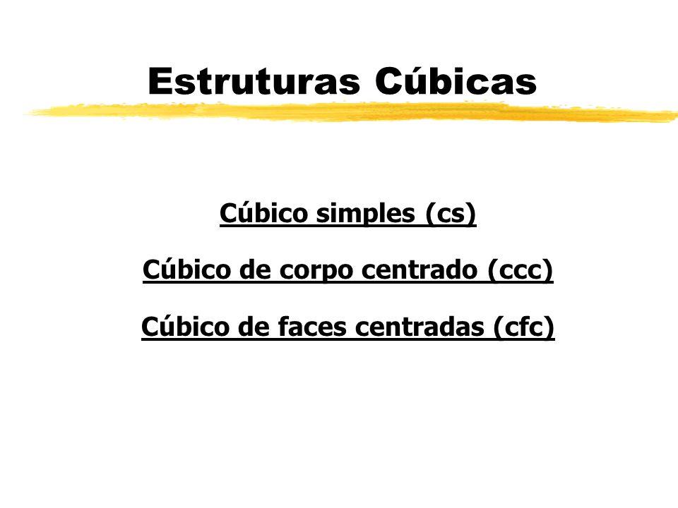 Estruturas Cúbicas Cúbico simples (cs) Cúbico de corpo centrado (ccc) Cúbico de faces centradas (cfc)