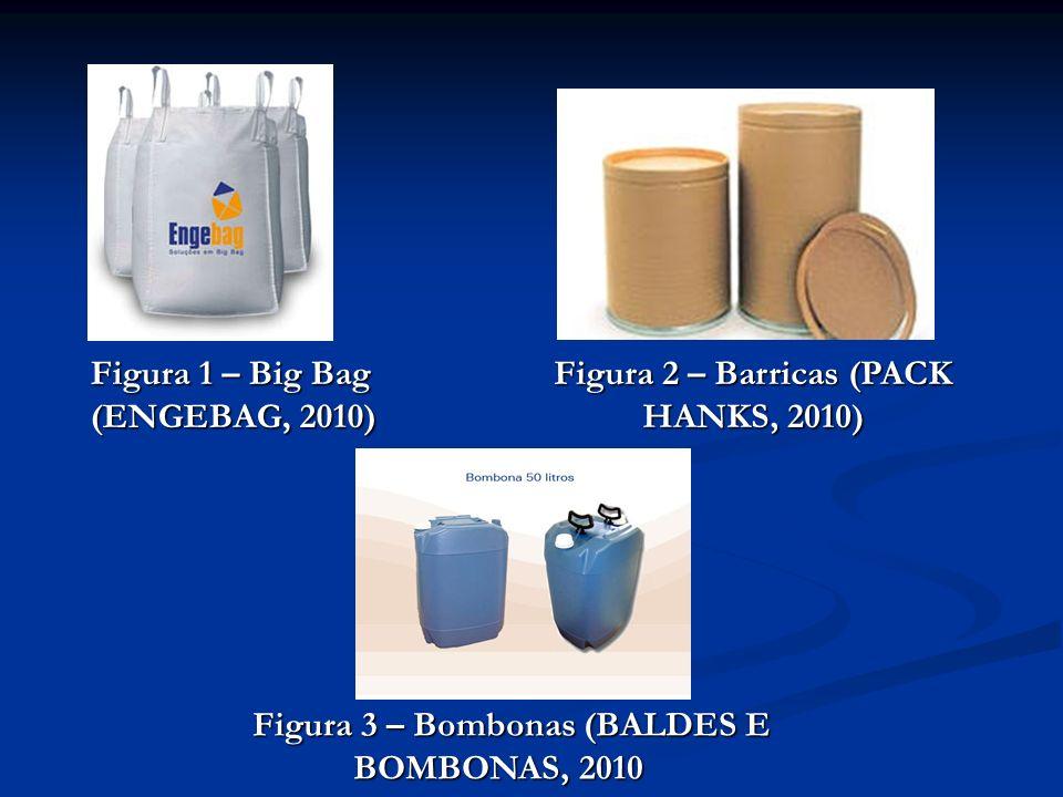 Figura 1 – Big Bag (ENGEBAG, 2010) Figura 2 – Barricas (PACK HANKS, 2010) Figura 3 – Bombonas (BALDES E BOMBONAS, 2010 Figura 3 – Bombonas (BALDES E B