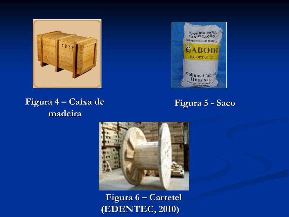 Figura 4 – Caixa de madeira Figura 5 - Saco Figura 6 – Carretel (EDENTEC, 2010) Figura 6 – Carretel (EDENTEC, 2010)