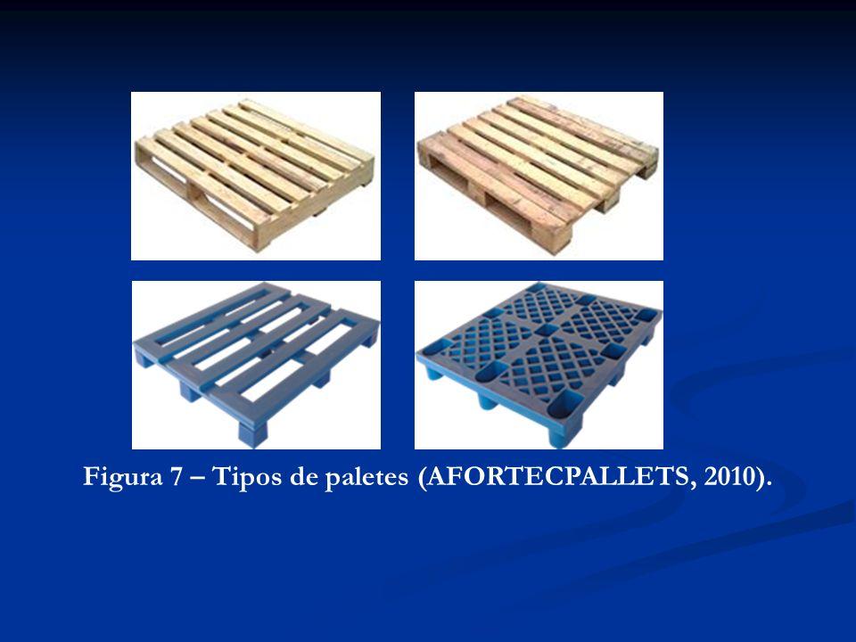 Figura 7 – Tipos de paletes (AFORTECPALLETS, 2010).