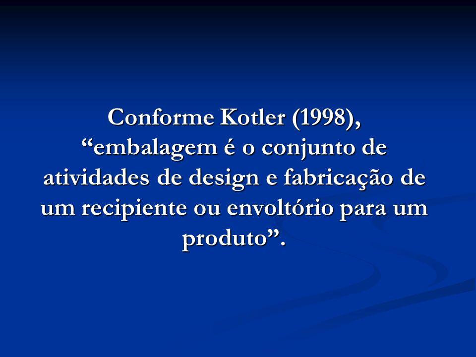 Conforme Kotler (1998), embalagem é o conjunto de atividades de design e fabricação de um recipiente ou envoltório para um produto.