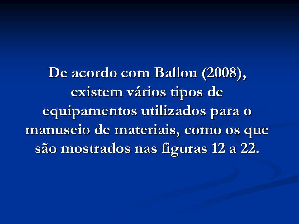 De acordo com Ballou (2008), existem vários tipos de equipamentos utilizados para o manuseio de materiais, como os que são mostrados nas figuras 12 a