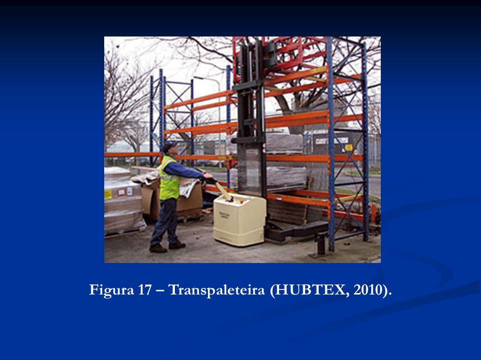 Figura 17 – Transpaleteira (HUBTEX, 2010).