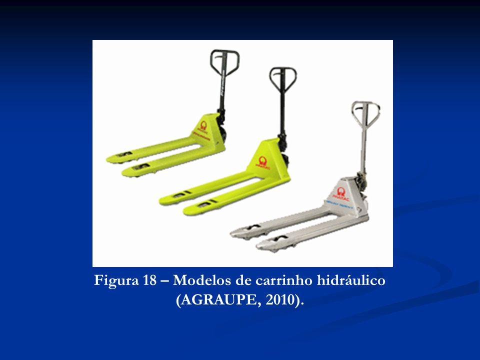 Figura 18 – Modelos de carrinho hidráulico (AGRAUPE, 2010).