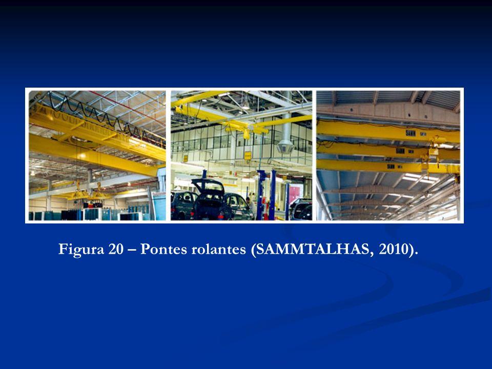 Figura 20 – Pontes rolantes (SAMMTALHAS, 2010).