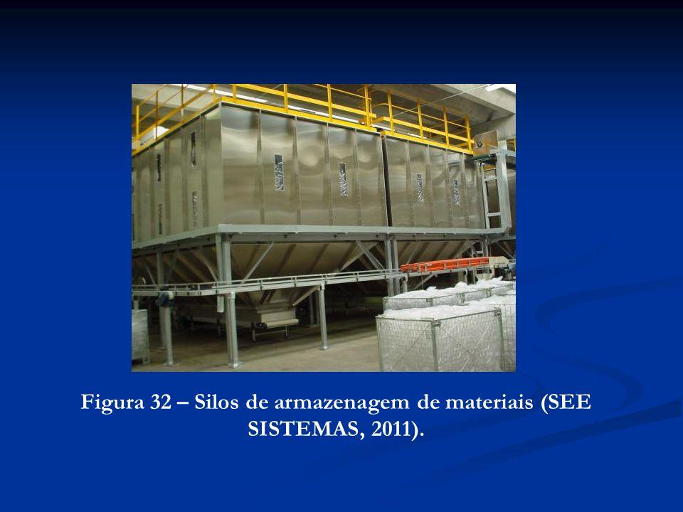 Figura 32 – Silos de armazenagem de materiais (SEE SISTEMAS, 2011).