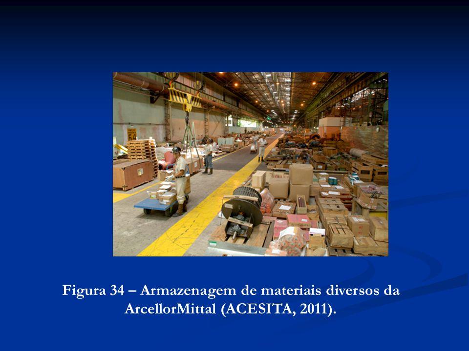Figura 34 – Armazenagem de materiais diversos da ArcellorMittal (ACESITA, 2011).