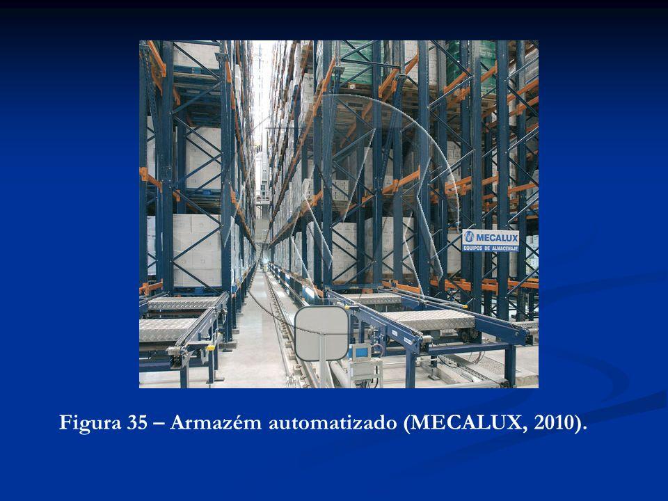 Figura 35 – Armazém automatizado (MECALUX, 2010).