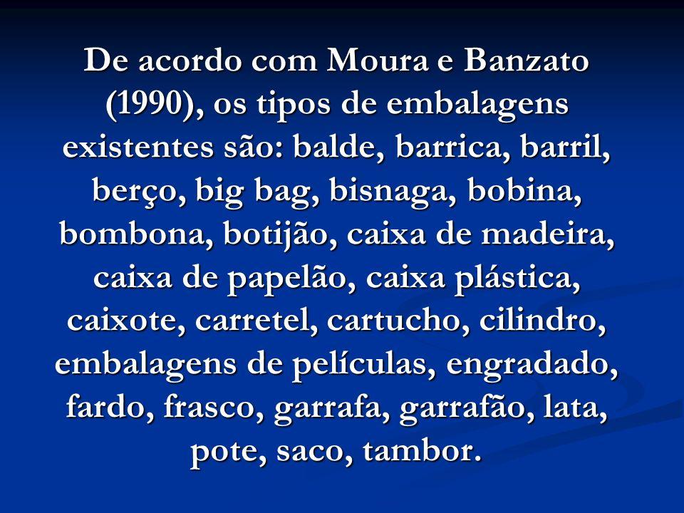 De acordo com Moura e Banzato (1990), os tipos de embalagens existentes são: balde, barrica, barril, berço, big bag, bisnaga, bobina, bombona, botijão