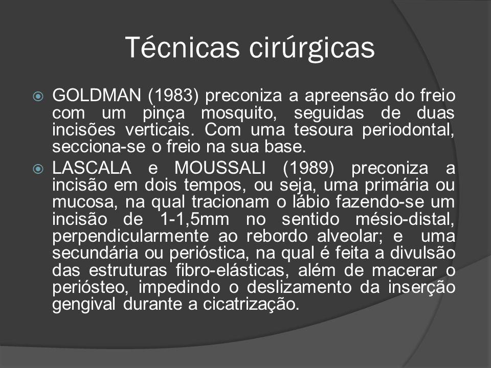 Técnicas cirúrgicas GOLDMAN (1983) preconiza a apreensão do freio com um pinça mosquito, seguidas de duas incisões verticais. Com uma tesoura periodon