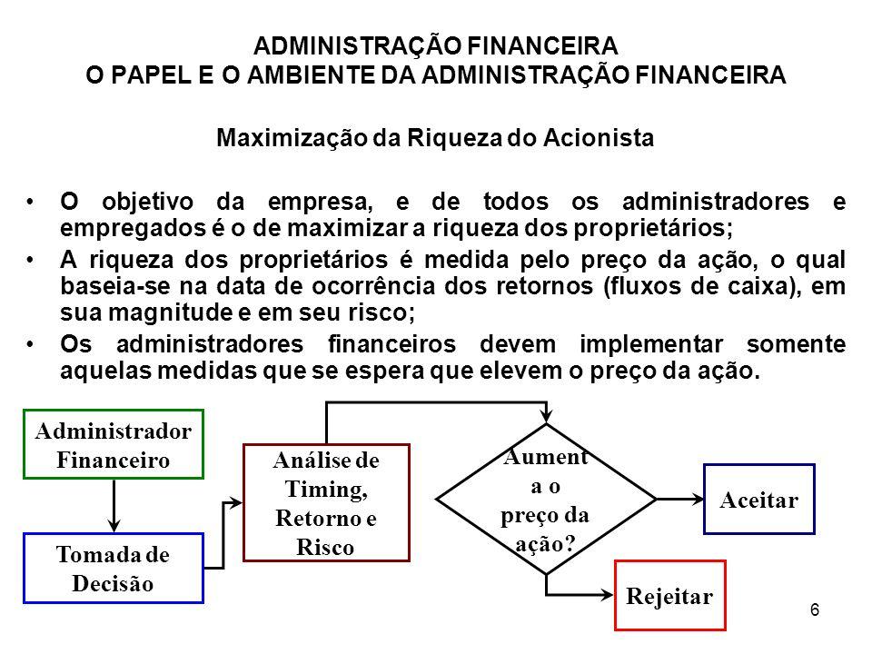 6 Maximização da Riqueza do Acionista O objetivo da empresa, e de todos os administradores e empregados é o de maximizar a riqueza dos proprietários;