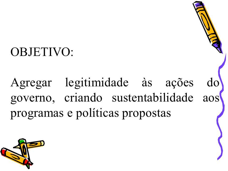 OBJETIVO: Agregar legitimidade às ações do governo, criando sustentabilidade aos programas e políticas propostas