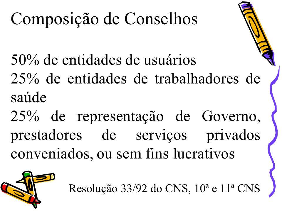 Composição de Conselhos 50% de entidades de usuários 25% de entidades de trabalhadores de saúde 25% de representação de Governo, prestadores de serviç