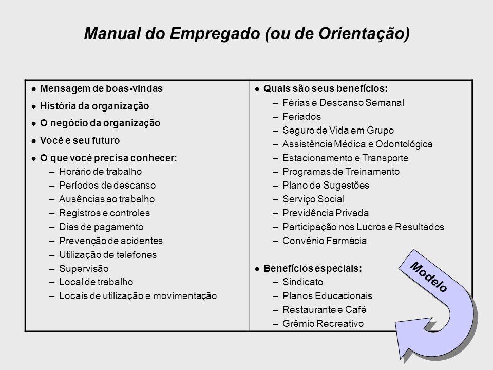 Administração de Pessoas 22 Manual do Empregado (ou de Orientação) Mensagem de boas-vindas História da organização O negócio da organização Você e seu