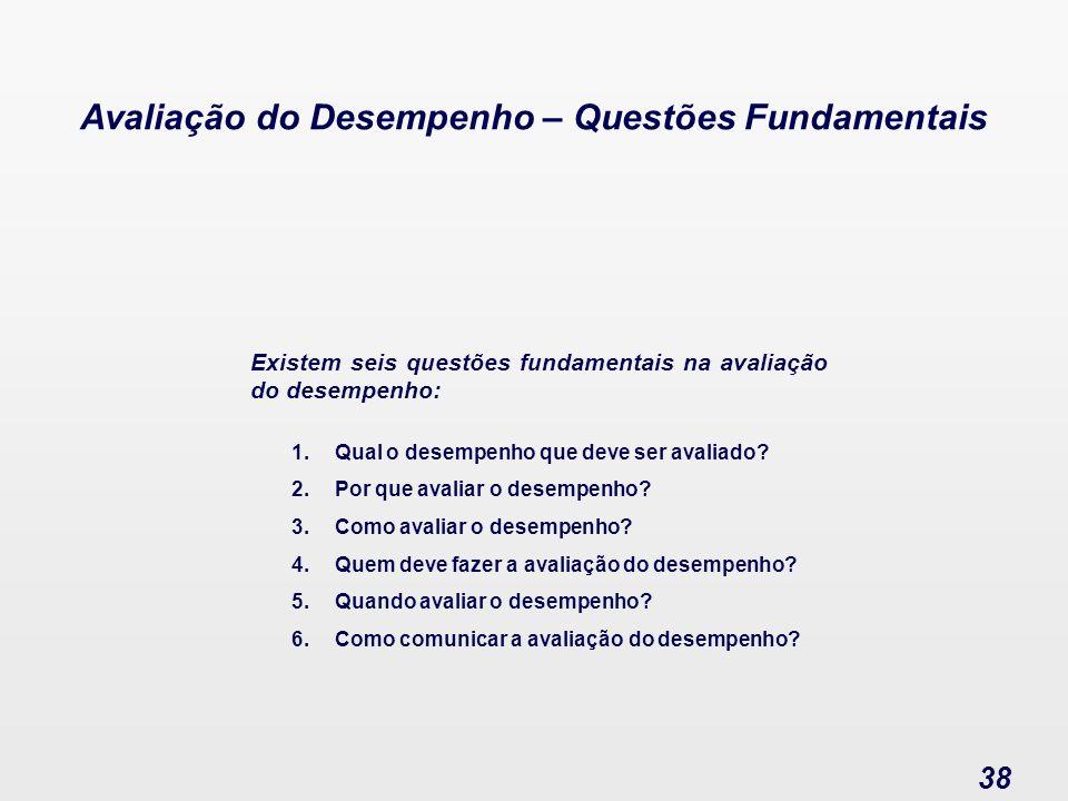 Administração de Pessoas 38 Avaliação do Desempenho – Questões Fundamentais Existem seis questões fundamentais na avaliação do desempenho: 1.Qual o de