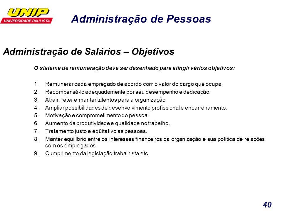 Administração de Pessoas 40 O sistema de remuneração deve ser desenhado para atingir vários objetivos: 1.Remunerar cada empregado de acordo com o valo