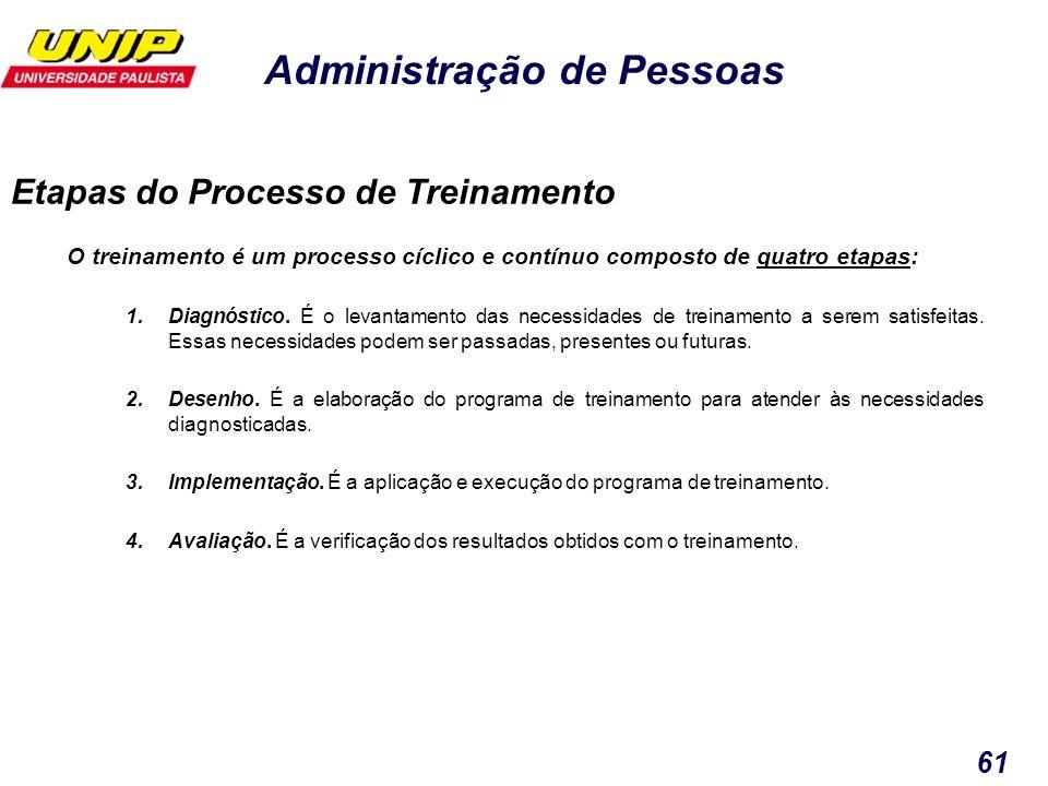 Administração de Pessoas 61 O treinamento é um processo cíclico e contínuo composto de quatro etapas: 1.Diagnóstico. É o levantamento das necessidades