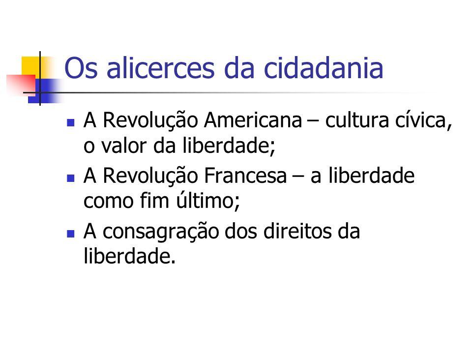 Os alicerces da cidadania A Revolução Americana – cultura cívica, o valor da liberdade; A Revolução Francesa – a liberdade como fim último; A consagra