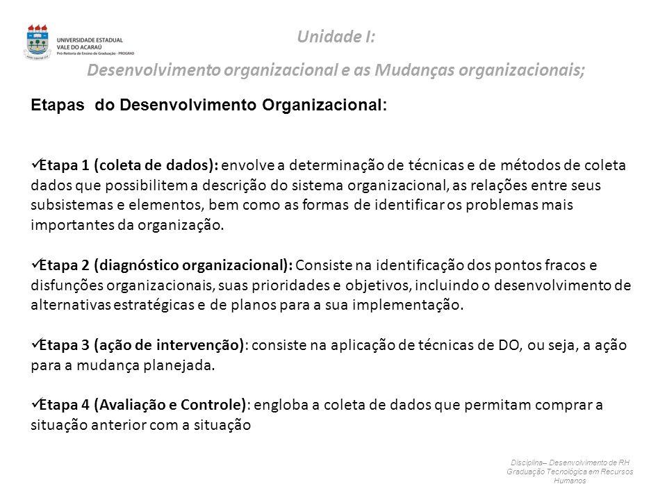 Disciplina– Desenvolvimento de RH Graduação Tecnológica em Recursos Humanos Unidade I: Desenvolvimento organizacional e as Mudanças organizacionais; E