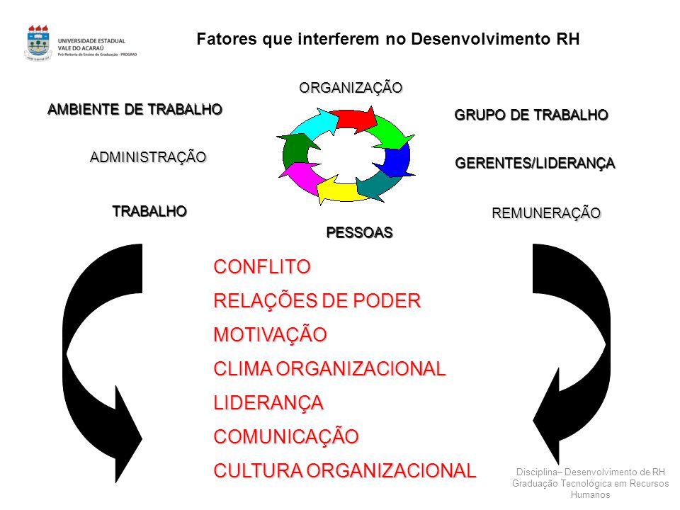 AMBIENTE DE TRABALHO REMUNERAÇÃO GERENTES/LIDERANÇA ADMINISTRAÇÃO GRUPO DE TRABALHO TRABALHO CONFLITO RELAÇÕES DE PODER MOTIVAÇÃO CLIMA ORGANIZACIONAL