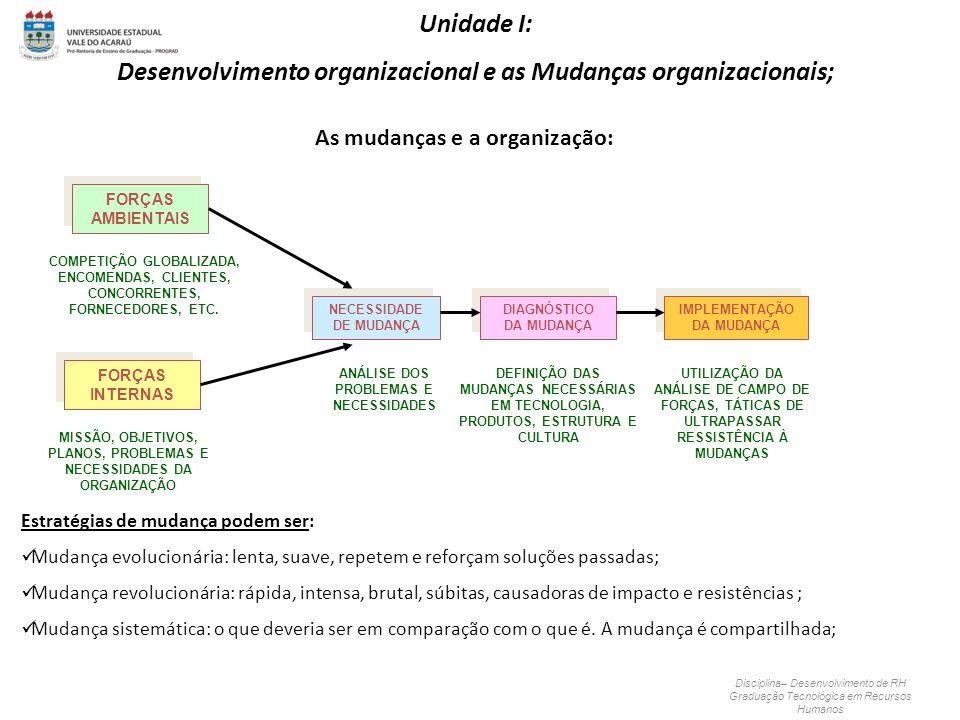 FORÇAS AMBIENTAIS COMPETIÇÃO GLOBALIZADA, ENCOMENDAS, CLIENTES, CONCORRENTES, FORNECEDORES, ETC. FORÇAS INTERNAS MISSÃO, OBJETIVOS, PLANOS, PROBLEMAS