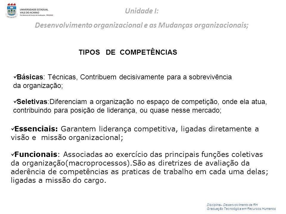 TIPOS DE COMPETÊNCIAS Seletivas:Diferenciam a organização no espaço de competição, onde ela atua, contribuindo para posição de liderança, ou quase nes