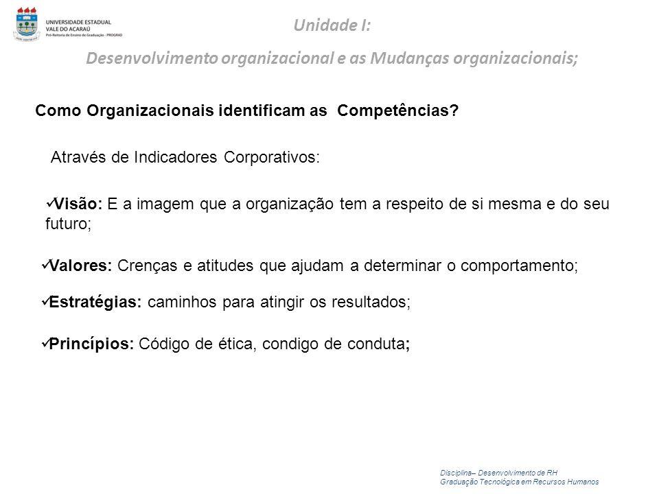 Disciplina– Desenvolvimento de RH Graduação Tecnológica em Recursos Humanos Unidade I: Desenvolvimento organizacional e as Mudanças organizacionais; C