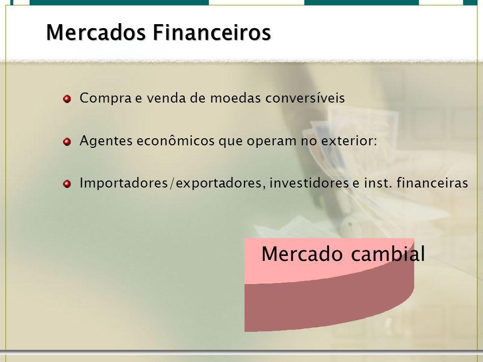 Mercado cambial Compra e venda de moedas conversíveis Agentes econômicos que operam no exterior: Importadores/exportadores, investidores e inst. finan