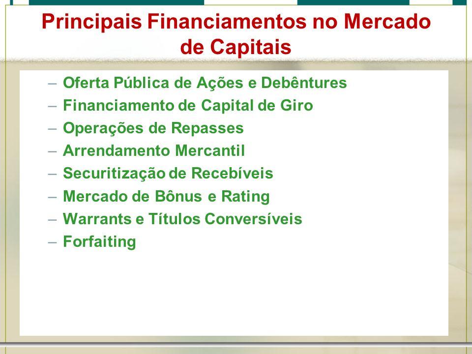6/1/201426 –Oferta Pública de Ações e Debêntures –Financiamento de Capital de Giro –Operações de Repasses –Arrendamento Mercantil –Securitização de Re